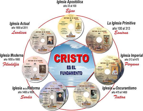 Histora 7 Periodos.jpg
