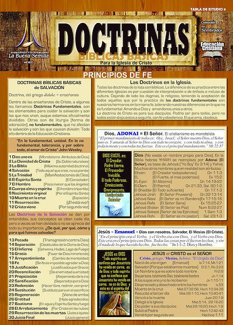 Doctrinas de Salvación