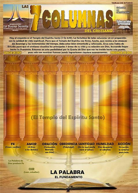 Las 7 Columnas