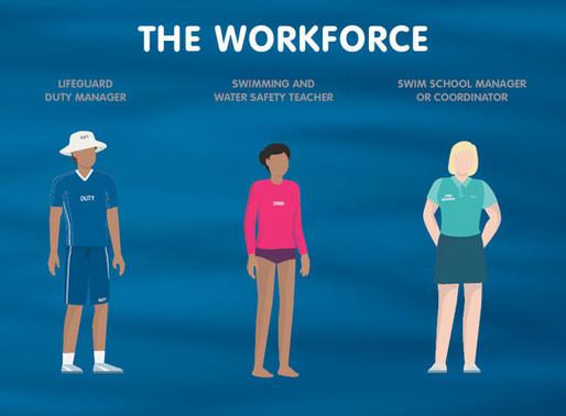 National Aquatic Industry Workforce Profile Released