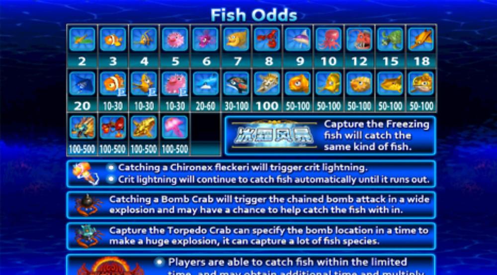 ปลาแต่ละชนิดในเกมยิงปลา