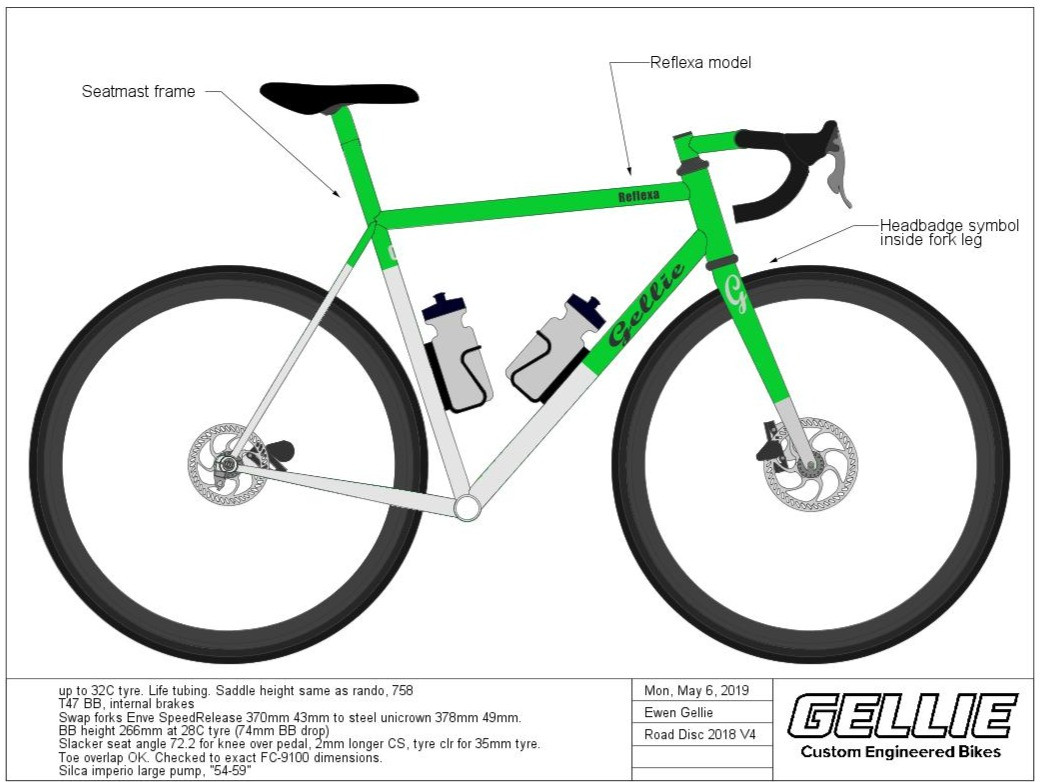 Custom Bicycle frame ordering paint