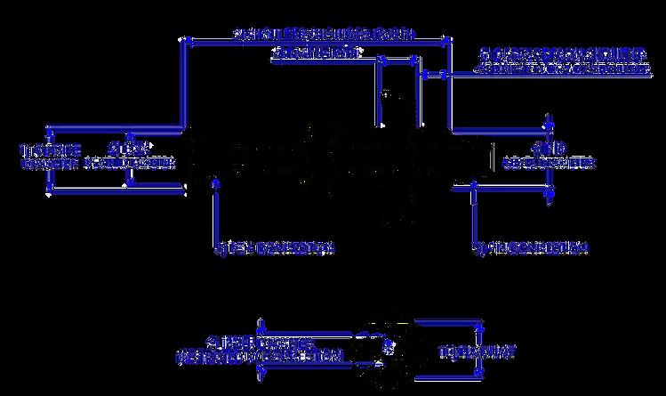 Diagram of Rotary Sub