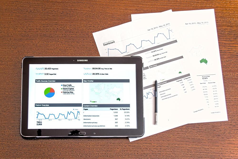 Content audit using Google analytics
