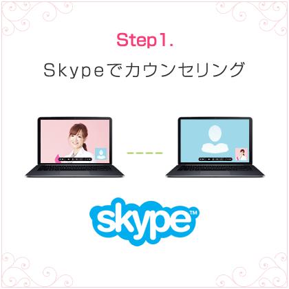 Skypeでカウンセリング
