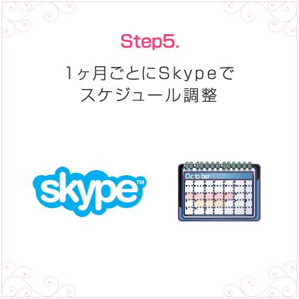1ヶ月ごとにSkypeでスケジュール調整