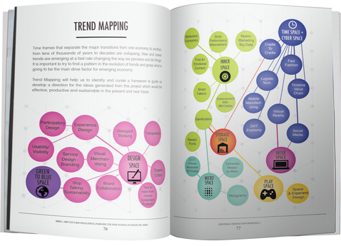 Trend mapping