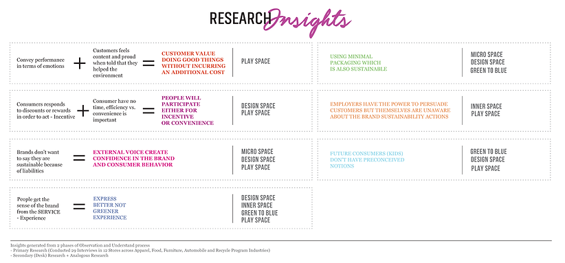 Research Insight_Page_3.png