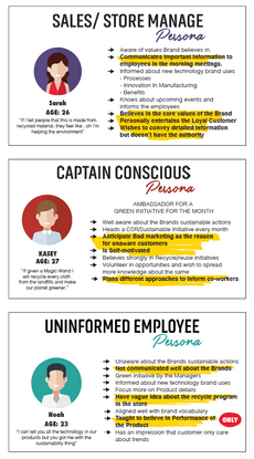 Personas 1. Consumers responds to discounts or rewards in order to act (customer)  2. Employees have the power to persuade customers but themselves are unaware about the brand sustainability actions (Internal)  3. Customers feels content and proud when told that they helped the environment (Internal)