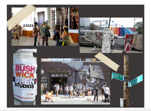 RESEARCH ABOUT BUSHWICK COMMUNITY • NORTHERN part of BROOKLYN • Rapidly GENTRIFYING • WORKING- and MIDDLE-class • Population of 81,805 • 69.9% HISPANIC &16.8% BLACK