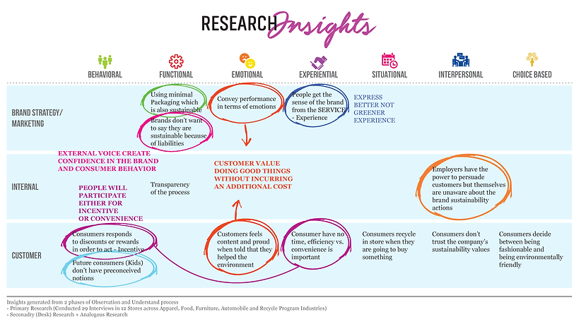 Research Insight_Page_2.png