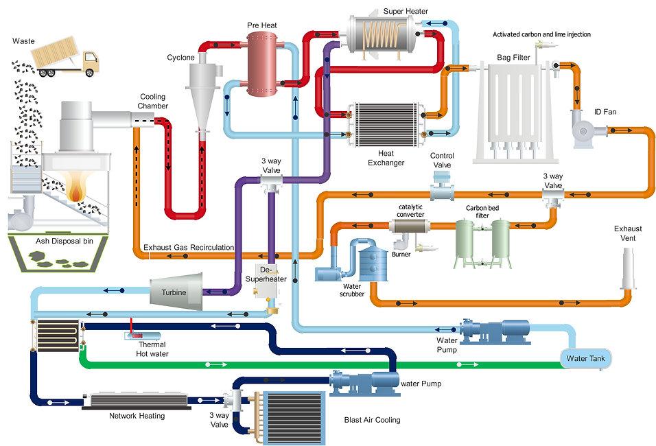 PID Turbine illustration NEW.jpg.jpeg