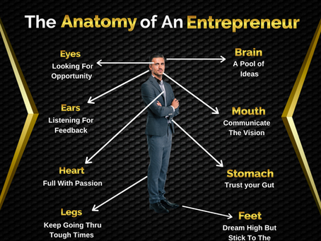 The Anatomy of an Entrepreneur.