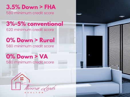 Did you know that you don't need 20% down to buy a home?!