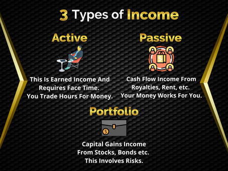 Business Tip | 3 Types of Income.