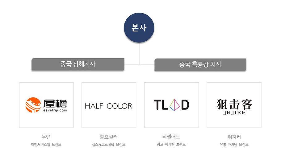 천도국제 회사소개서 2019년도 (최신).jpg