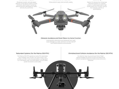 Retrospective CE Marking for DJI Drones?