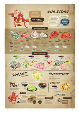 infographic sheet AW_OLแก้ล่าสุด-01.jpg