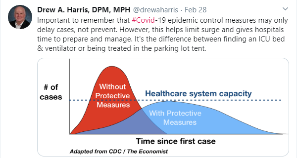Drew Harris Tweet.png