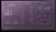 Databox Dashboards