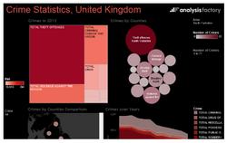 UK Crime Statistics