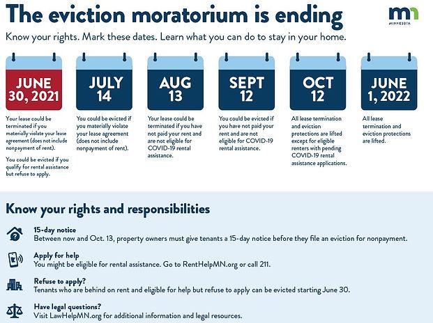 Eviction Moritorium dates.JPG