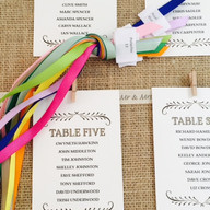 Fabric Table Plans