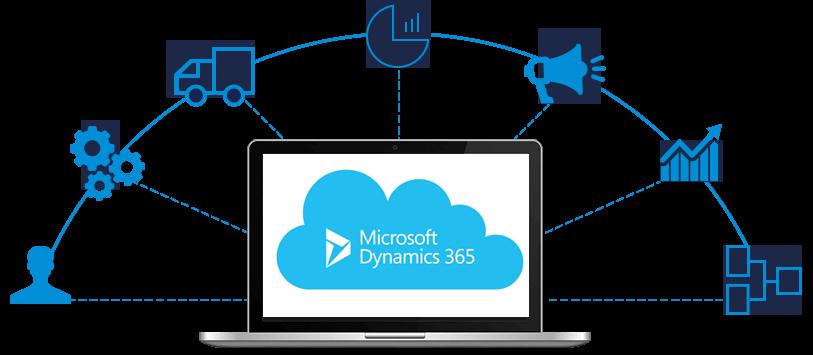 fitur aplikasi erp dynamics 365