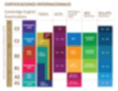 EXAM-TESTS-comparacion-gold.jpg