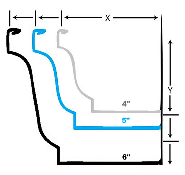 Gutter size.png