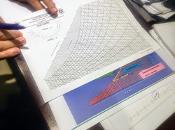 工學檢討 Engineering Calculation Review