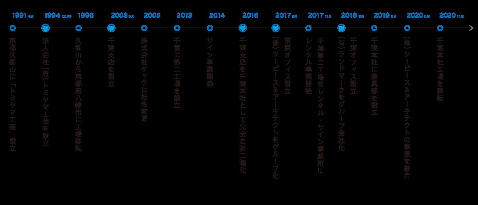 enkaku_202107.png