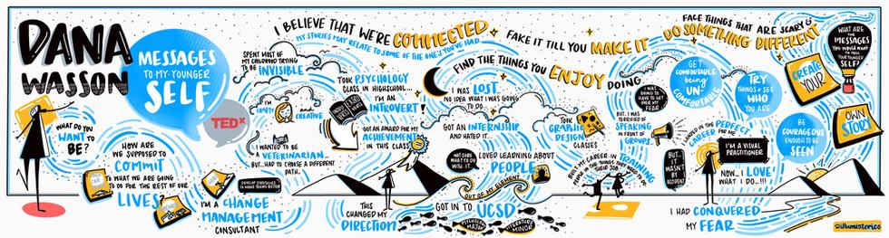 Dana Wasson TEDx Talk
