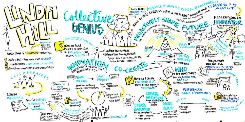Linda Hill- Collective Genius