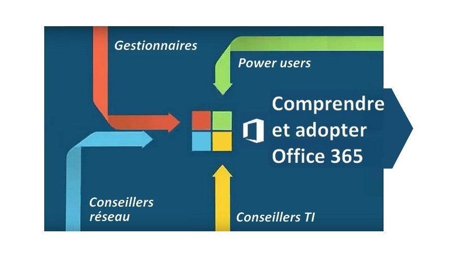 Comprendre et adopter Office 365 - Mercredi 17 janvier