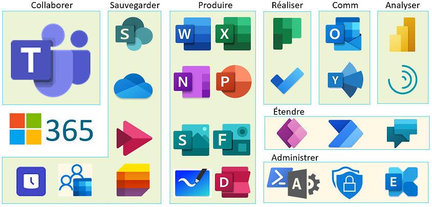 Services de Microsoft 365.jpg