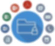 ÉcoSphère pour experts en comptabilité