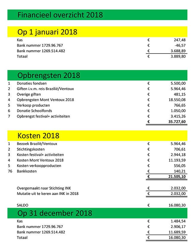 2018 Jaaroverzicht Alegria.jpg