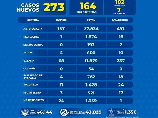 Gobierno Regiónal Antofagasta entrega informé diario local por Covid-19
