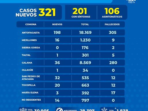 ENTREGA DE INFORME REGIONAL COVID-19 PARA HOY VIERNES  29 DE ENERO