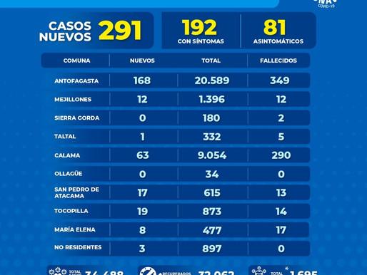 GOBIERNO REGIONAL ENTREGA REPORTE DIARIO POR COVID-19 EN LA REGIÓN DE ANTOFAGASTA