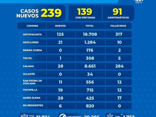 REPORTE DIARIO REGIONAL PARA HOY LUNES 1 DE FEBRERO EN ANTOFAGASTA