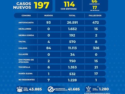 Gobierno Regiónal Antofagasta entrega informé diario por Covid-19