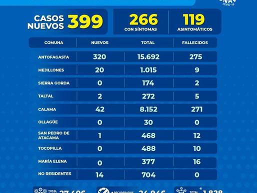 GOBIERNO ENTREGA NUEVO REPORTE DIARIO COVID-19 PARA HOY DOMINGO 17 ENERO