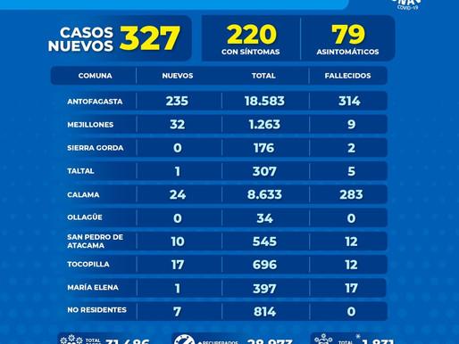 REPORTE DIARIO REGIONAL POR COVID-19 EN LA REGIÓN DE ANTOFAGASTA