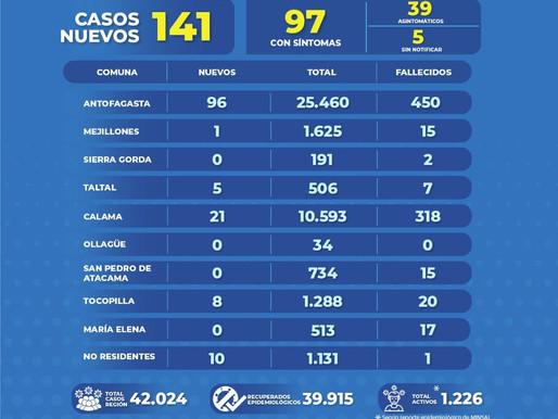 Gobierno de la Región de Antofagasta entrega informé casos diarios por covid-19.