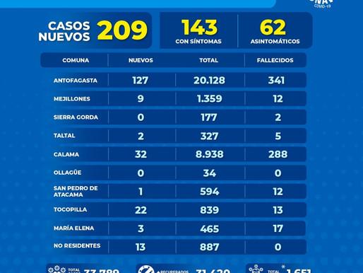 REPORTE DIARIO REGIONAL POR COVID-19 REGIÓN DE ANTOFAGASTA