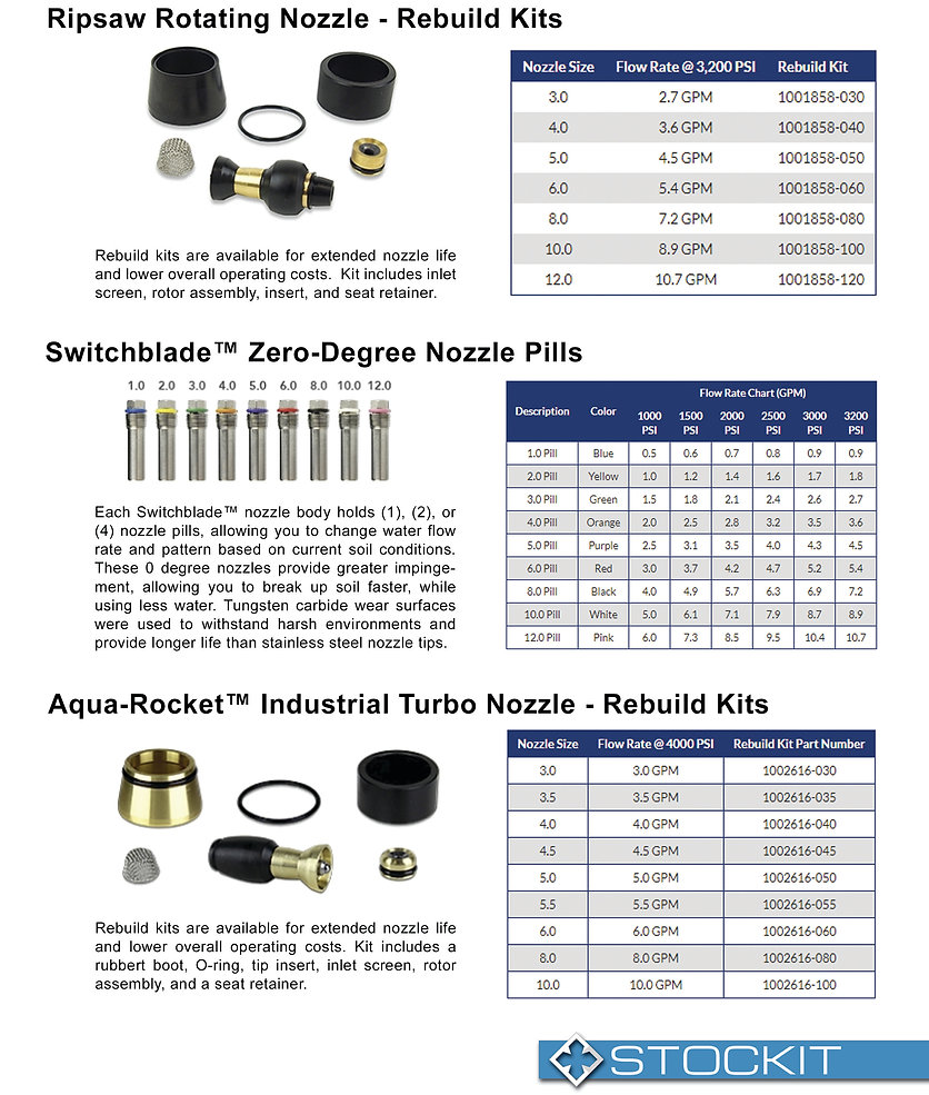 Hydraflex Nozzle Kits and PillsNebraska utility marking paint trace wire supply marking tape hydro vac nozzles nebraska utility damage prevention products undrground safety products whiskers stake all whiskers stake chaser whiskers survey paint inverted marking paint Nebraska Kansas Iowa South Dakota Midwest markin supplies Ellis Wheeler utility products underground locating cable locators metal detectors nebraska tracer anode tracer wire fittings hydraflex ripsaw hydrovac nozzles hydraflex switchblade nozzles hydraflex aqua rocket nozzles powe washer tubes power washer guns pressure washer wands pressure washer lances telescoping wand Nebraska 811 safety products marking inverted neon paint