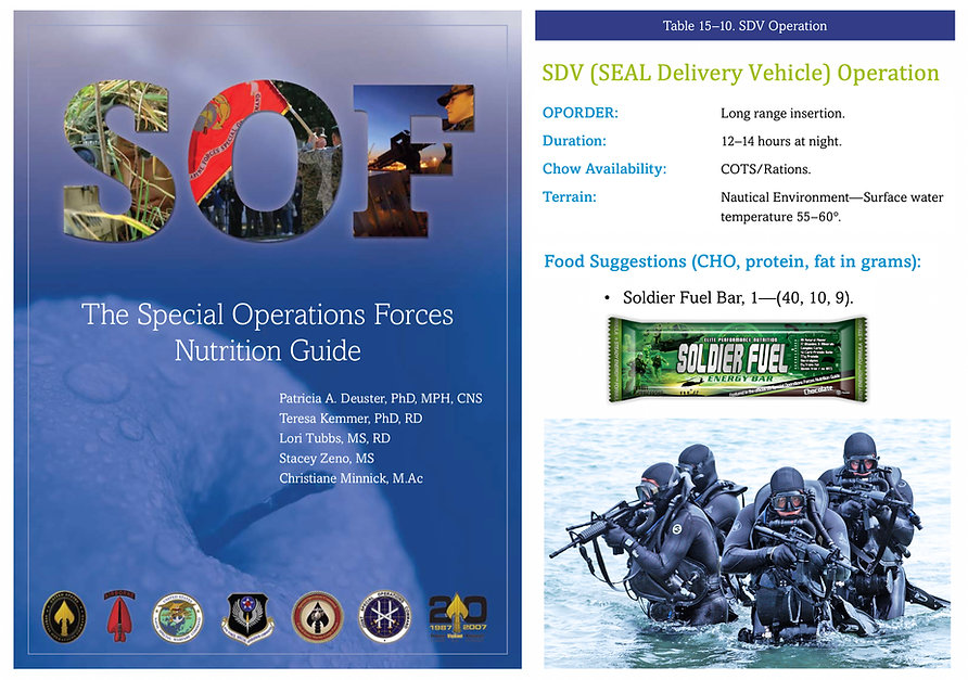 Special Operations Nutrition Guide NEW m