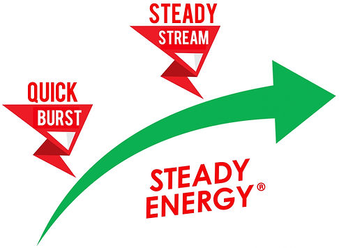 Steady Energy graphic true.jpg
